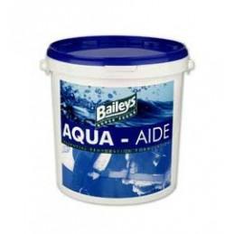 Aqua-Aide Electrolyte