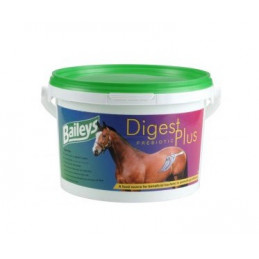 Digest Plus Prebiotyk