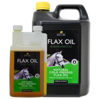 Oleje dla konia